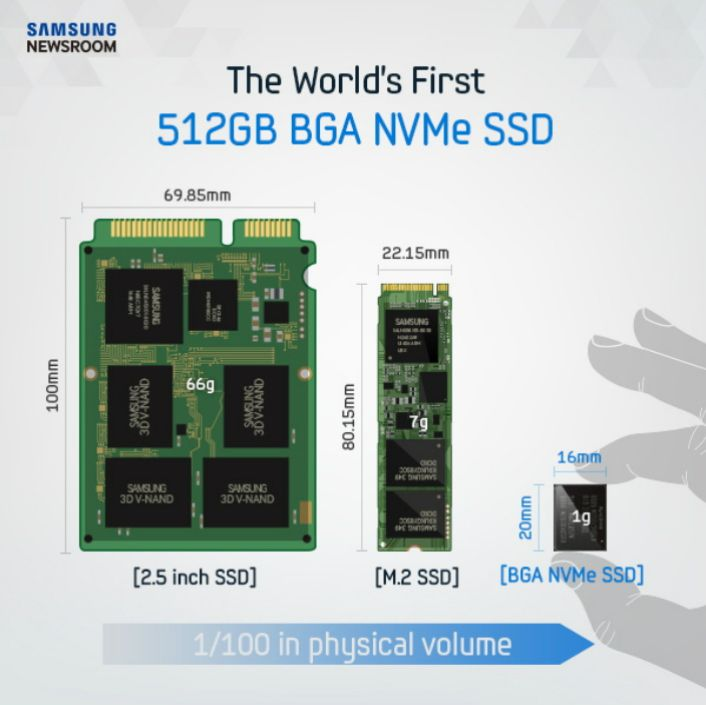 Samsung 512GB SSD