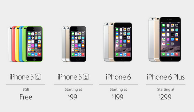 sprint iphone 6 price iphone 6 release date september 19th prices start at 199 16186
