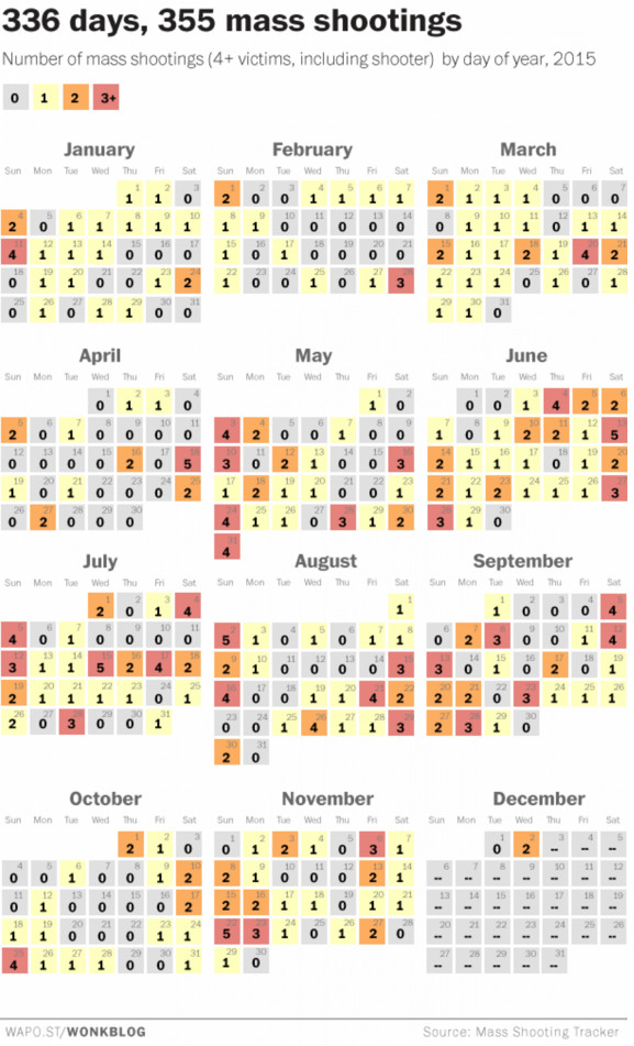 mass shooting calendar