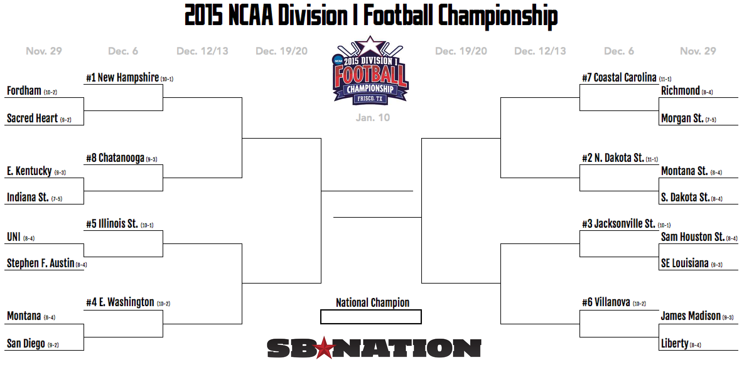division two football playoffs ncaa football schedule week 1