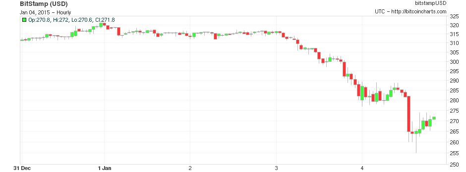 bitcoin_2015.0.png