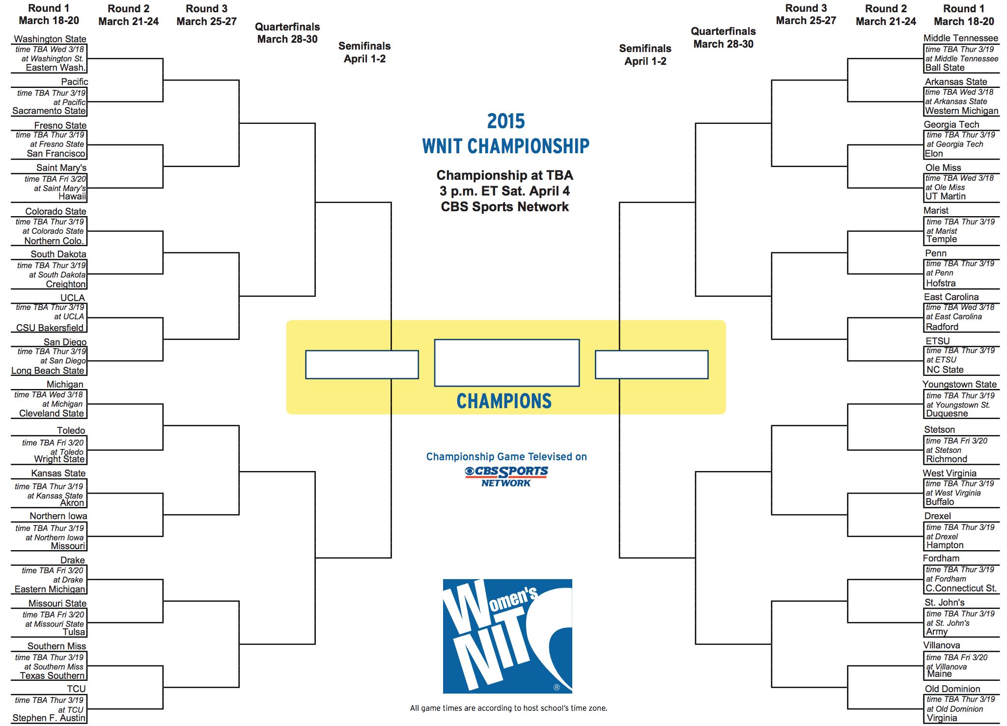 Women's NIT 2015 Schedule: Villanova to host Maine - VU Hoops
