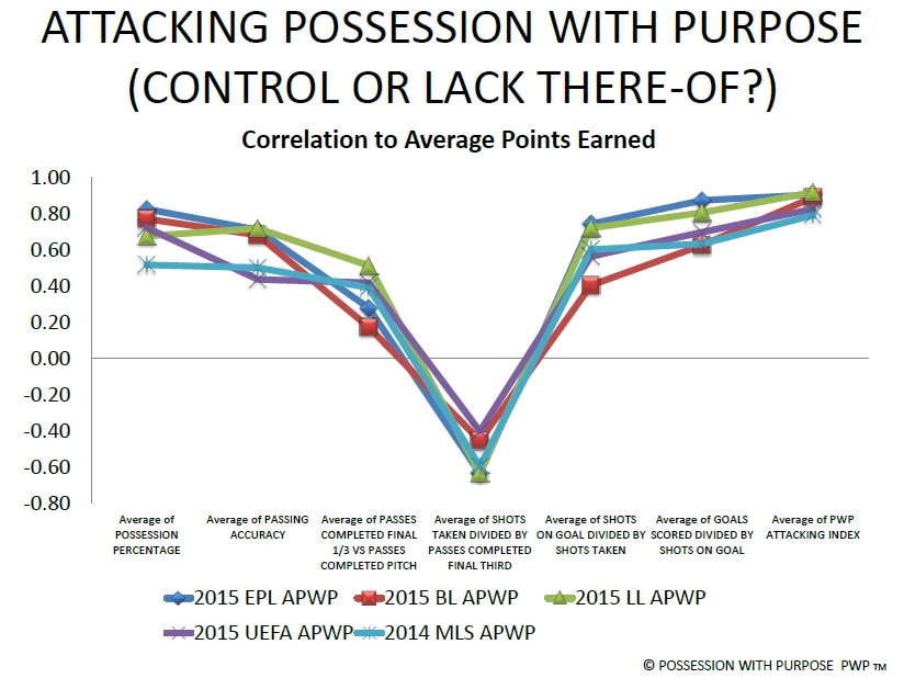 League_Control_Attacking_Possession_with_Purpose.0.jpg