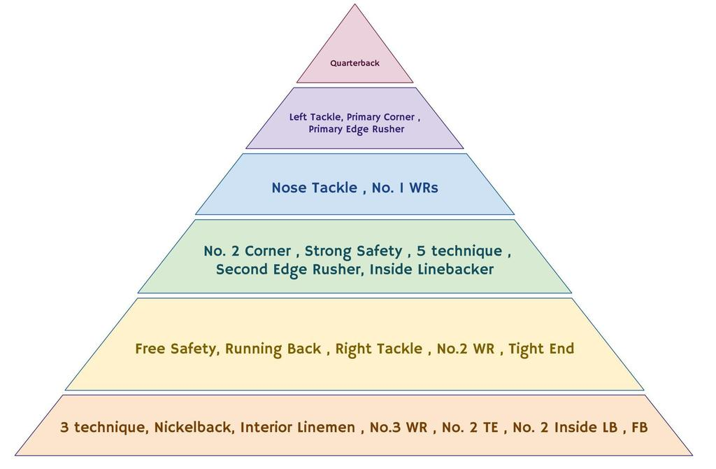 NFL_Pyramid.0.jpg