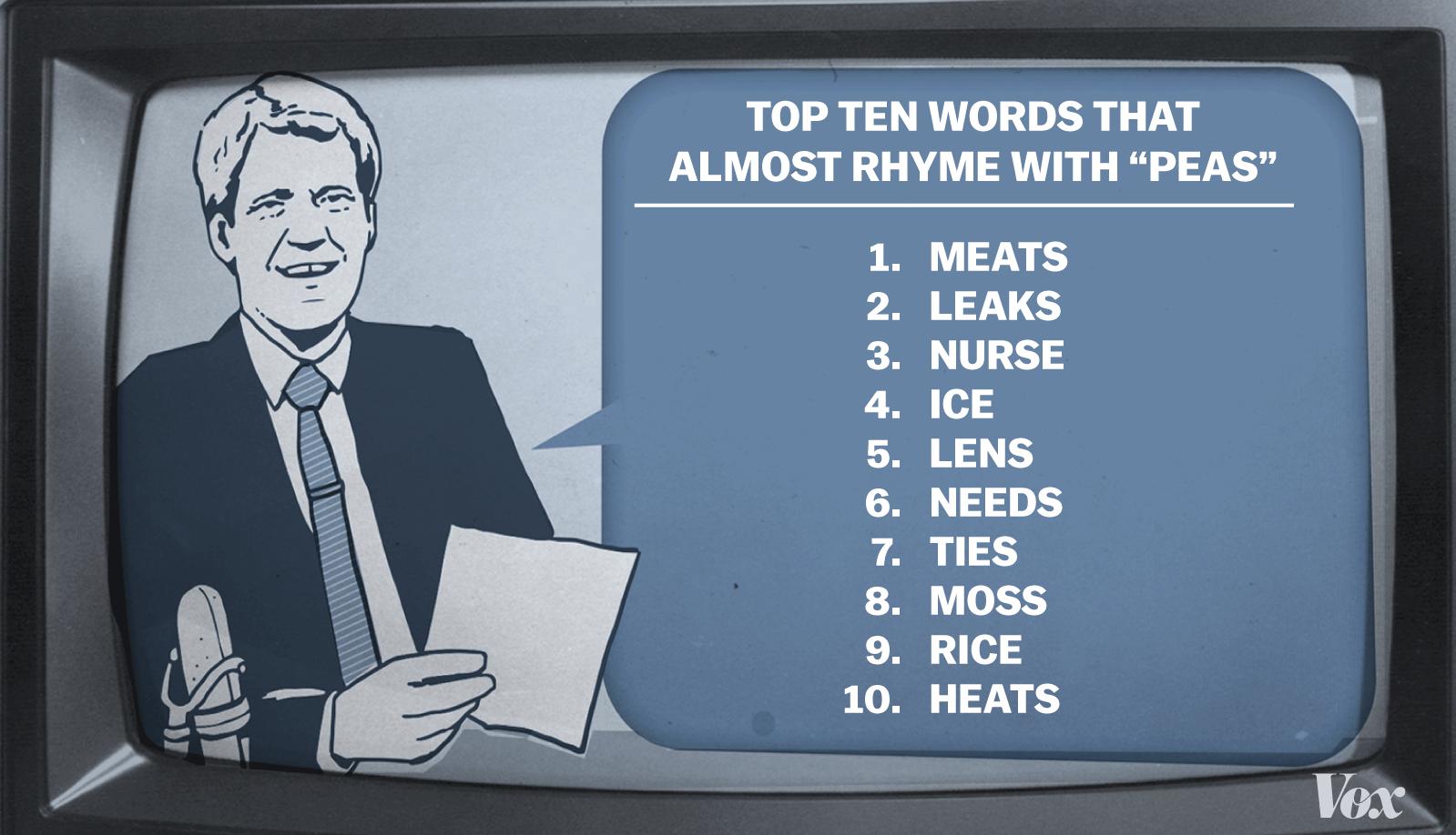 Top Ten Liste