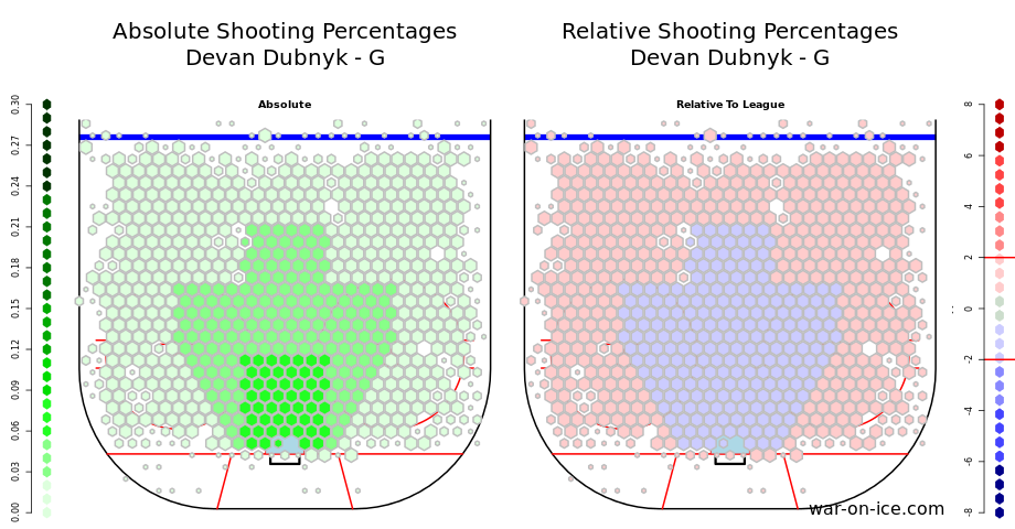 dubnyk_hex.0.png