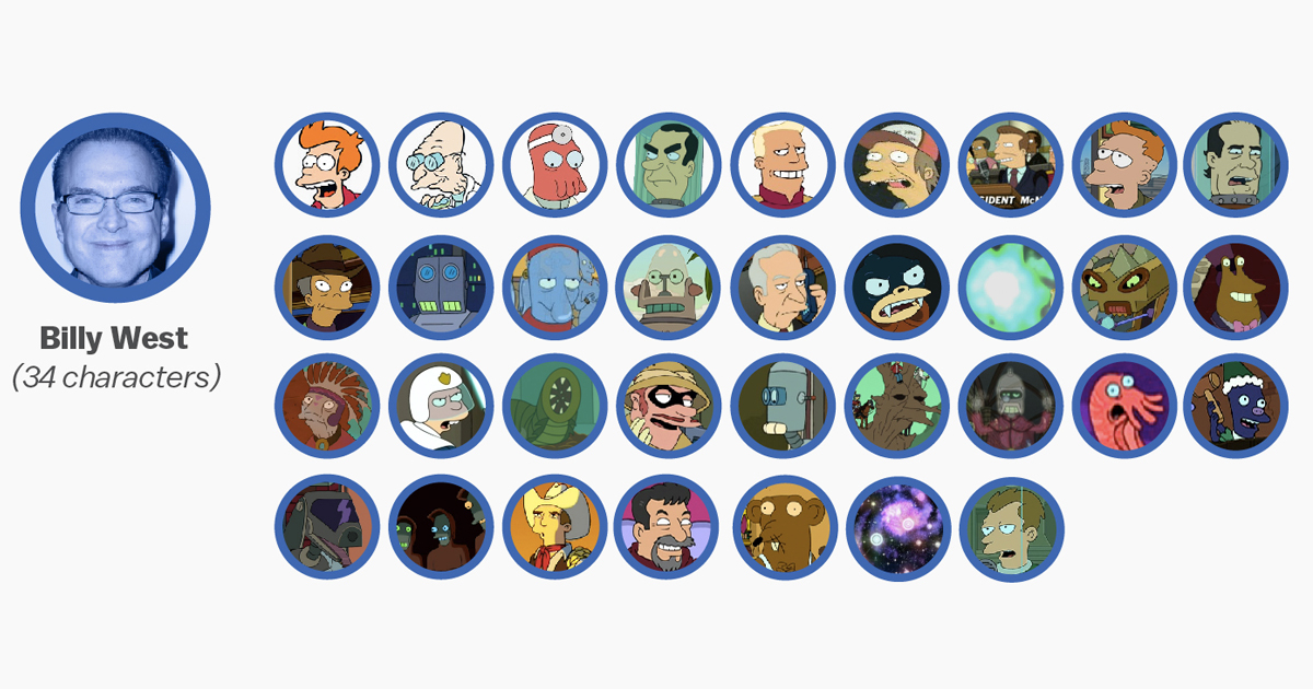 What was the first celebrity to do a voice of an animated ...
