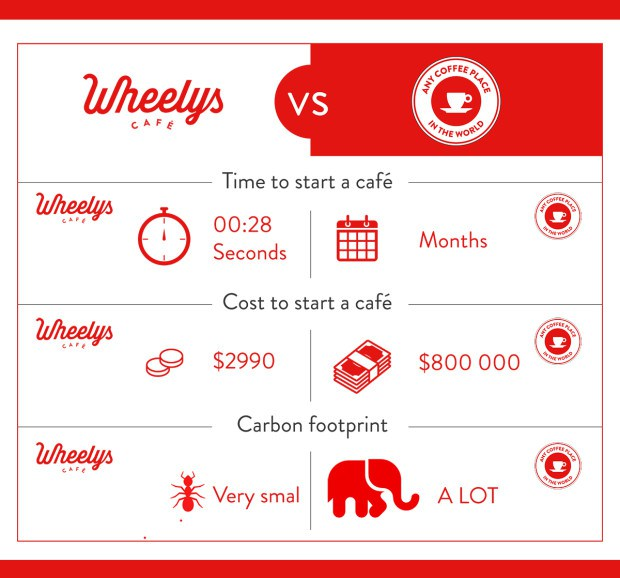 Wheelys.0.jpg