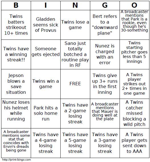 The 2016 Minnesota Twins: A BINGO Game - Twinkie Town