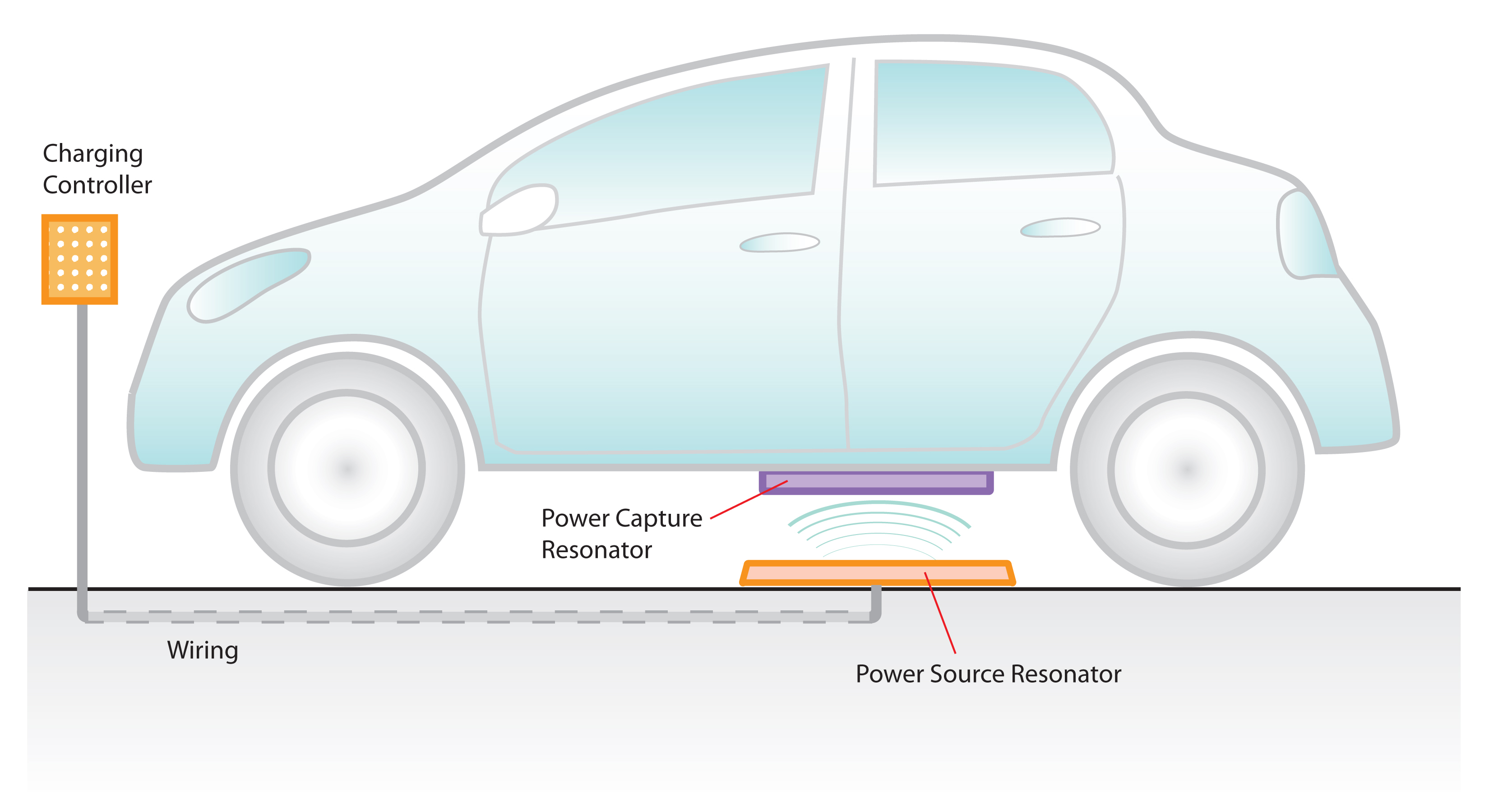 traveller wireless winch diagram wireless charging: the key to unlocking an electric ...