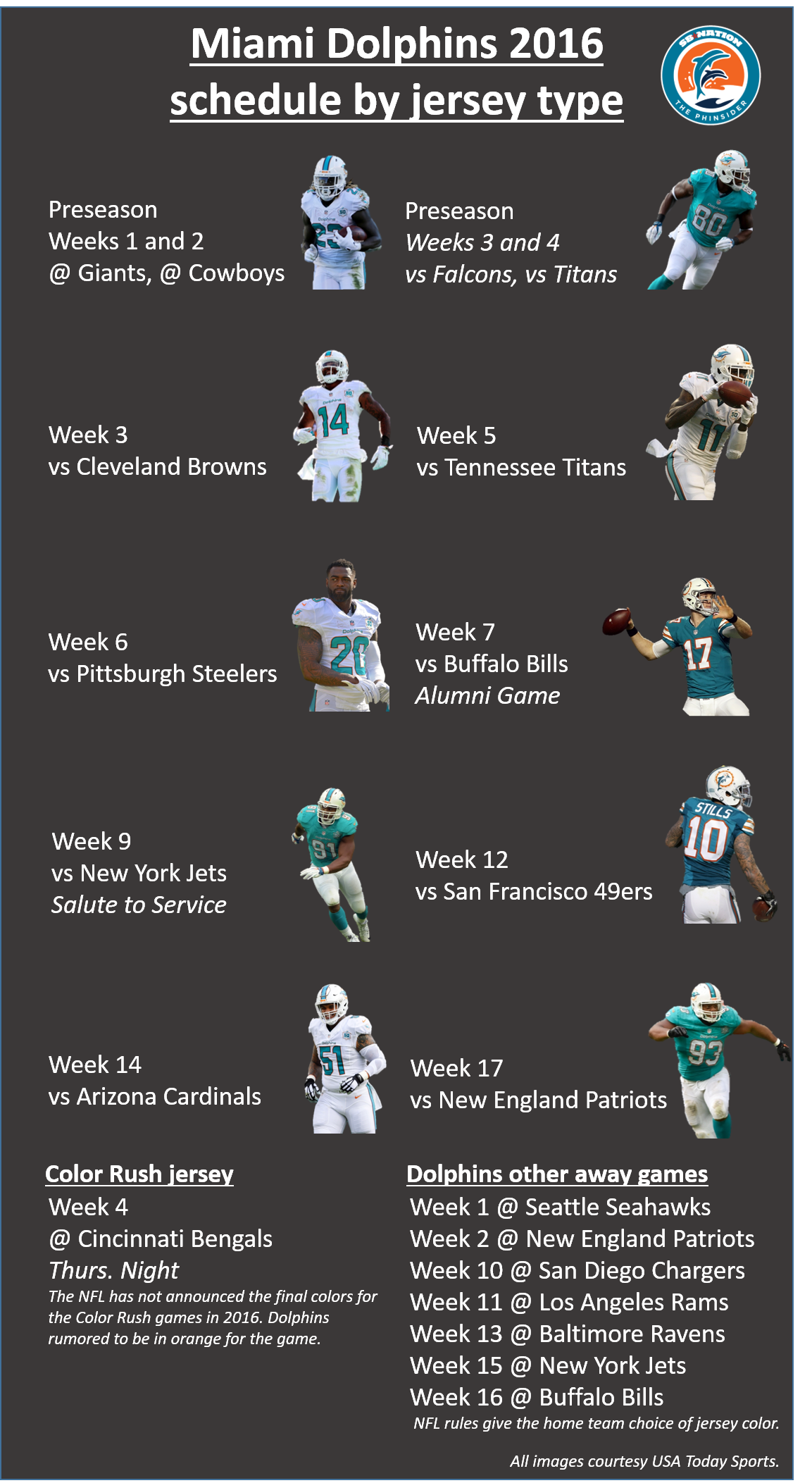 Dolphins uniforms for 2016: White, aqua, and throwback all ... | 1153 x 2105 png 827kB