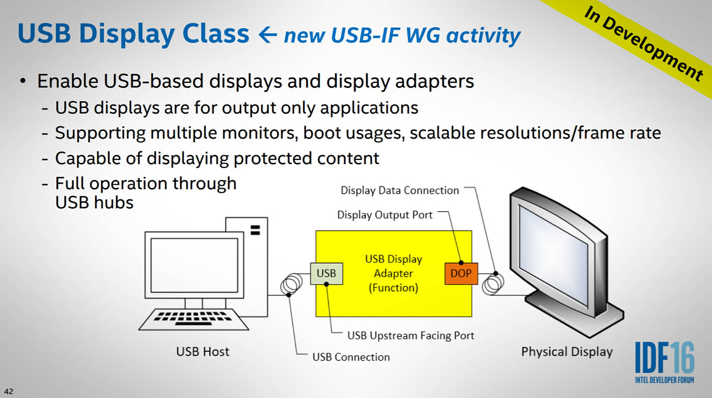 Intel explains how USB-C could be far better than the ...
