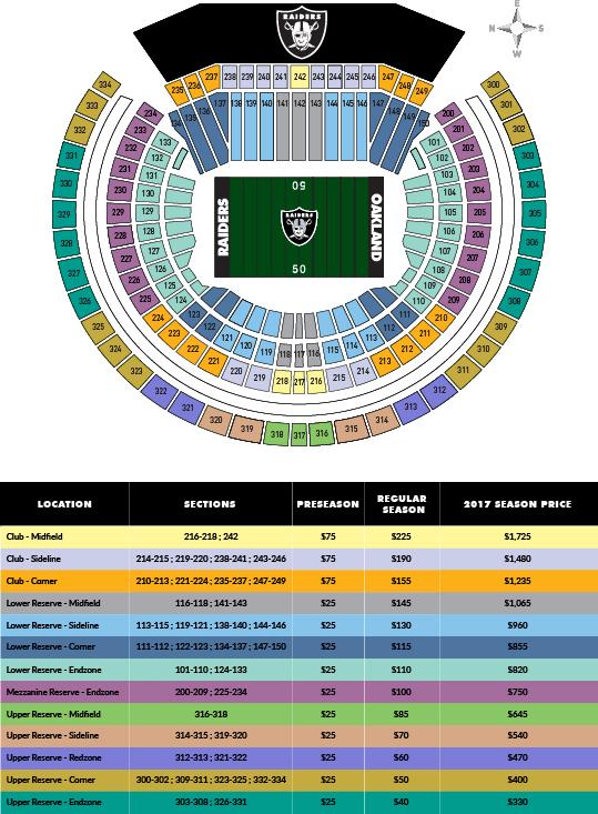 Raiders stadium seating chart raiders stadium