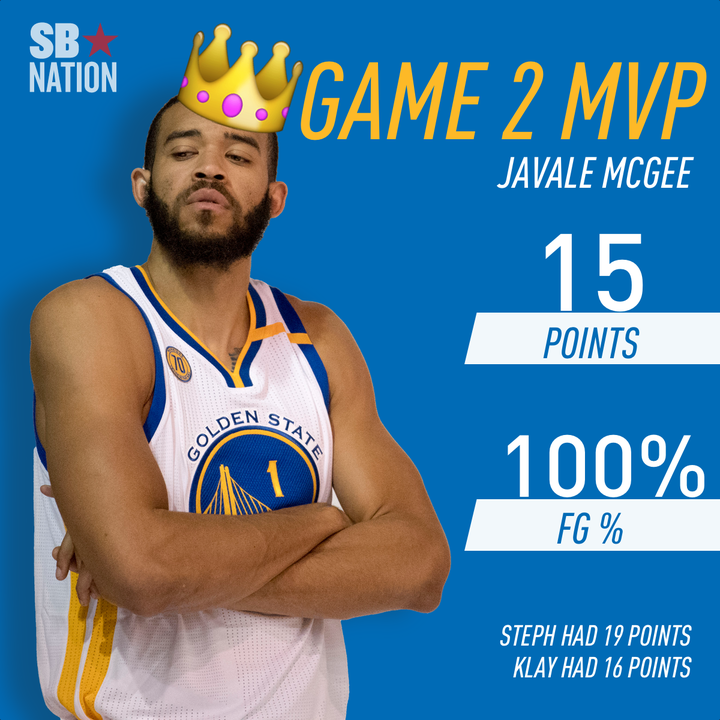 JaVale McGee scored 15 points without missing a shot against Trail Blazers - SBNation.com